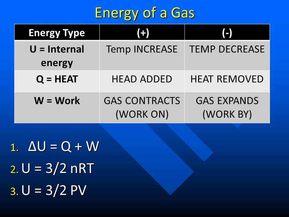 GAS CONTRACTS (WORK ON)