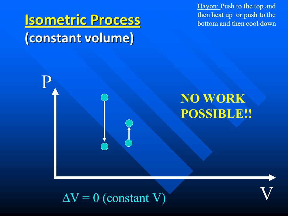 Isometric Process (constant volume)