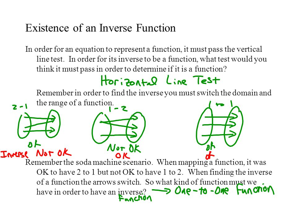 Existence of an Inverse Function