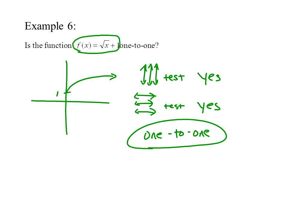 Example 6: Is the function one-to-one