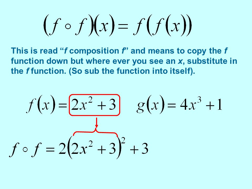 This is read f composition f and means to copy the f function down but where ever you see an x, substitute in the f function.
