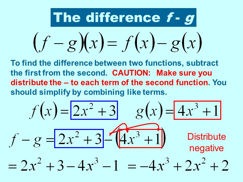 The difference f - g Distribute negative