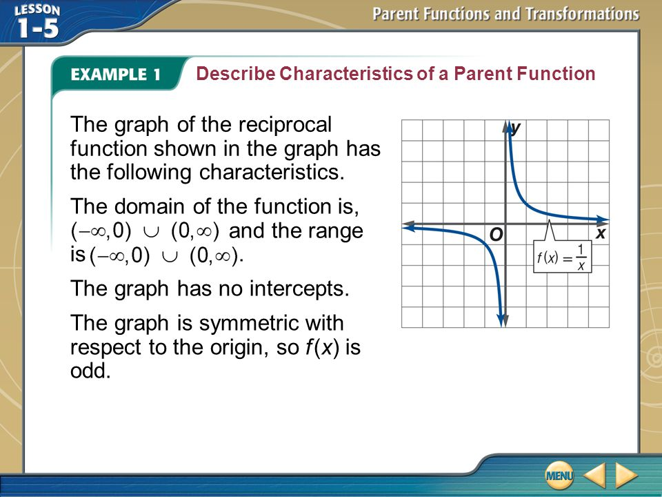 The domain of the function is, and the range is .