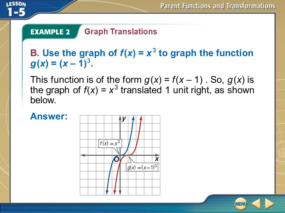 Graph Translations B. Use the graph of f (x) = x 3 to graph the function g (x) = (x – 1)3.