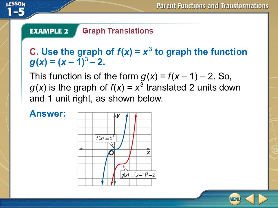 Graph Translations C. Use the graph of f (x) = x 3 to graph the function g (x) = (x – 1)3 – 2.