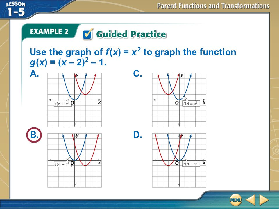 Use the graph of f (x) = x 2 to graph the function g (x) = (x – 2)2 – 1.