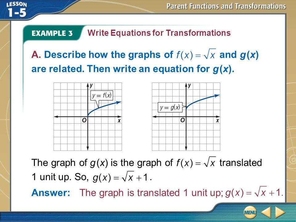The graph of g (x) is the graph of translated 1 unit up. So, .