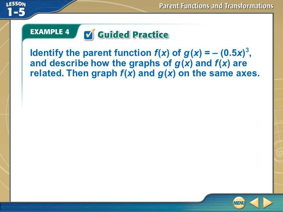 Identify the parent function f (x) of g (x) = – (0