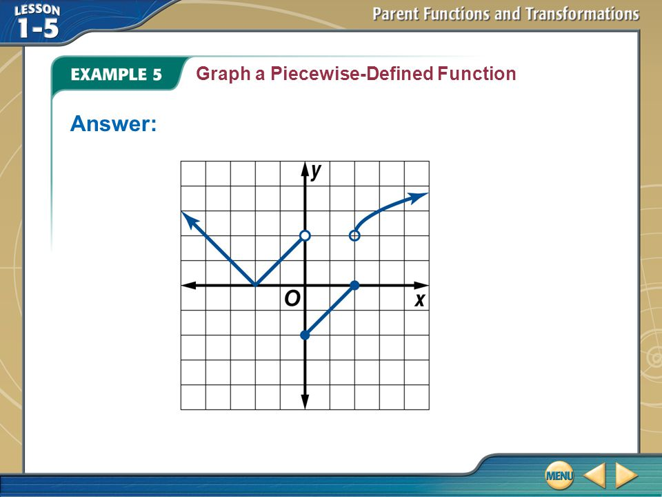 Graph a Piecewise-Defined Function
