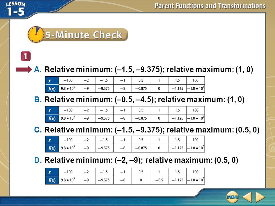 A. Relative minimum: (–1.5, –9.375); relative maximum: (1, 0)