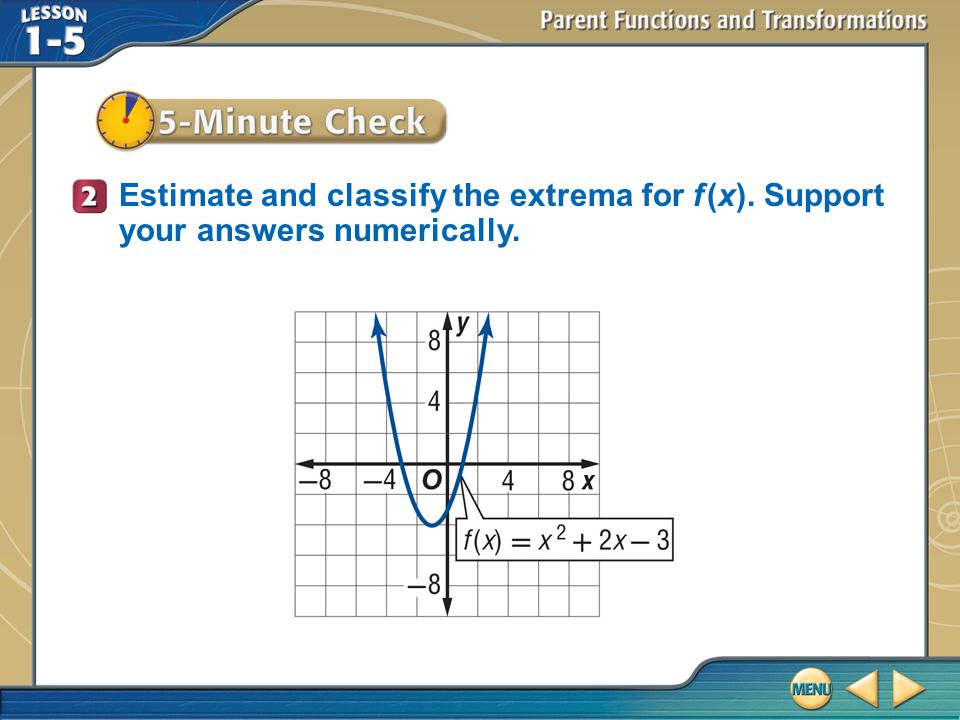 Estimate and classify the extrema for f (x)