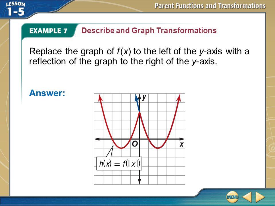 Describe and Graph Transformations