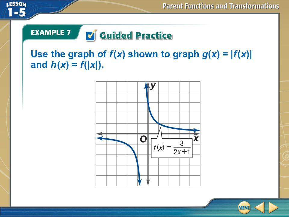Use the graph of f (x) shown to graph g(x) = |f (x)| and h (x) = f (|x|).
