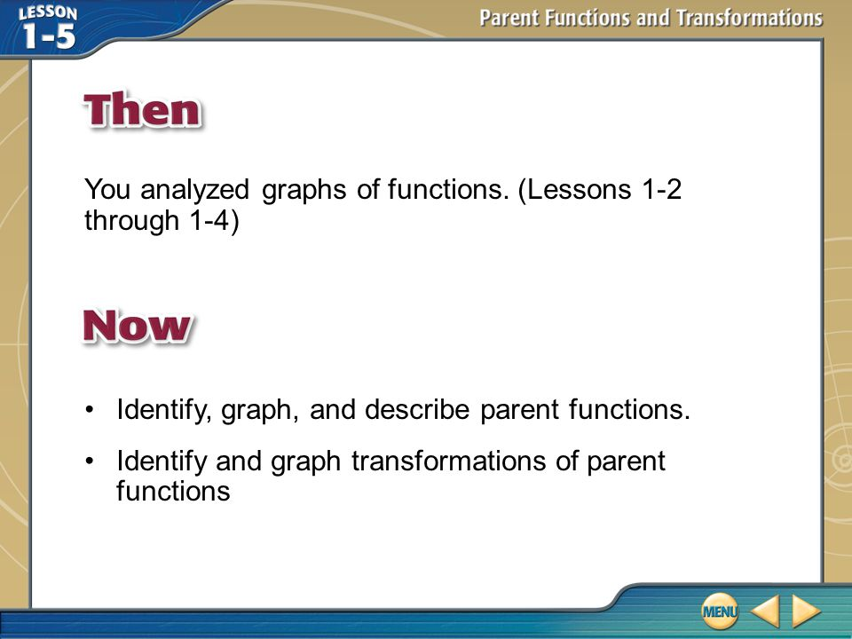 You analyzed graphs of functions. (Lessons 1-2 through 1-4)