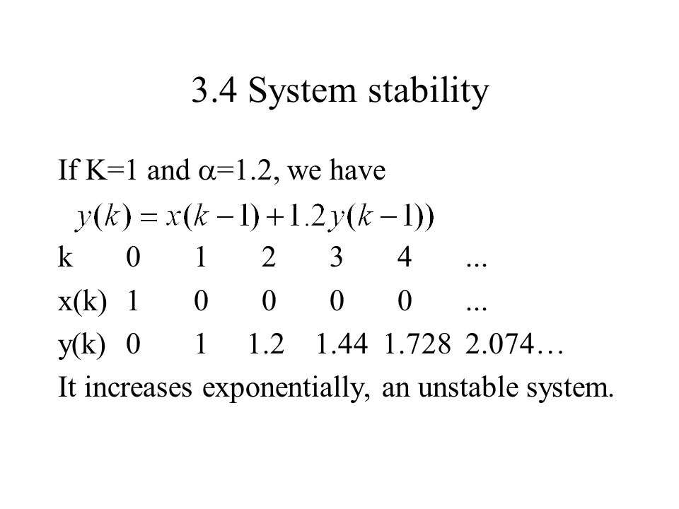 3.4 System stability If K=1 and =1.2, we have k 0 1 2 3 4 ...