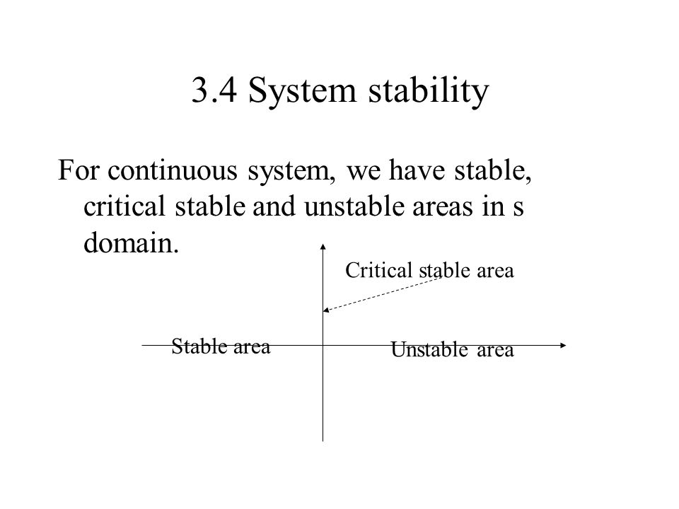 3.4 System stability For continuous system, we have stable, critical stable and unstable areas in s domain.