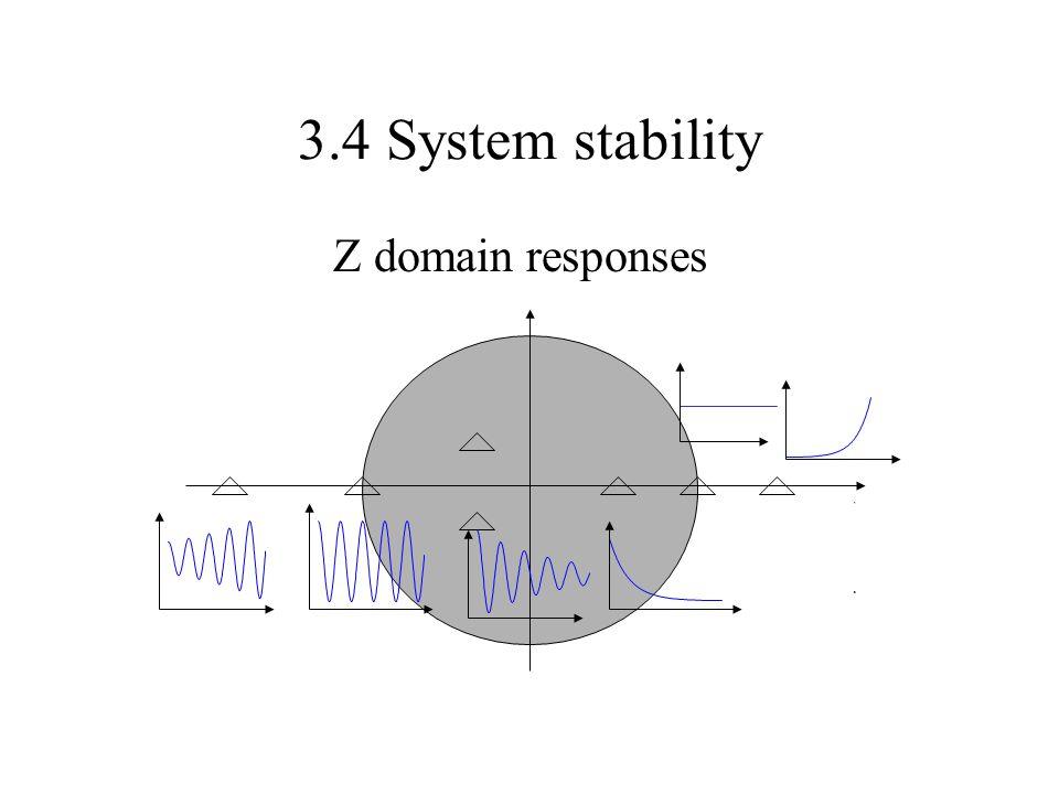 3.4 System stability Z domain responses 1