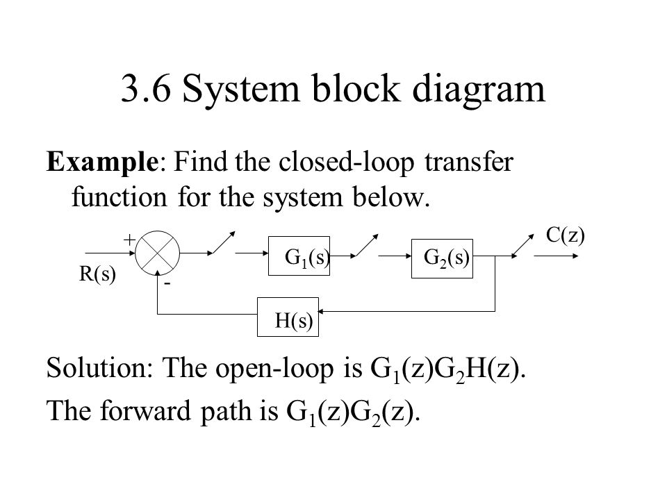 3.6 System block diagram Example: Find the closed-loop transfer function for the system below. Solution: The open-loop is G1(z)G2H(z).