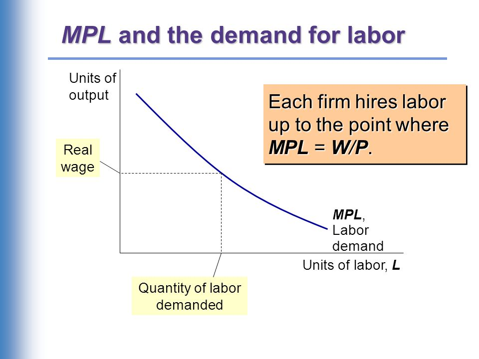 supply and demand of labor during Number 1 resource for what causes the labor demand curve to  increases labor demand from the firm that supply  increased by 131 percent during the last.