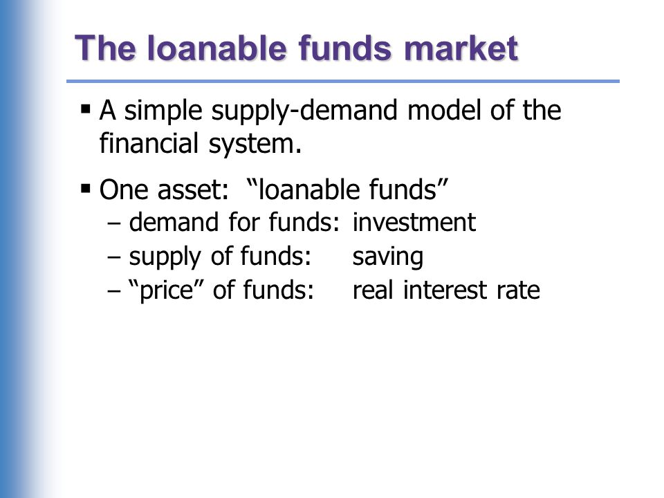 Demand for funds: Investment