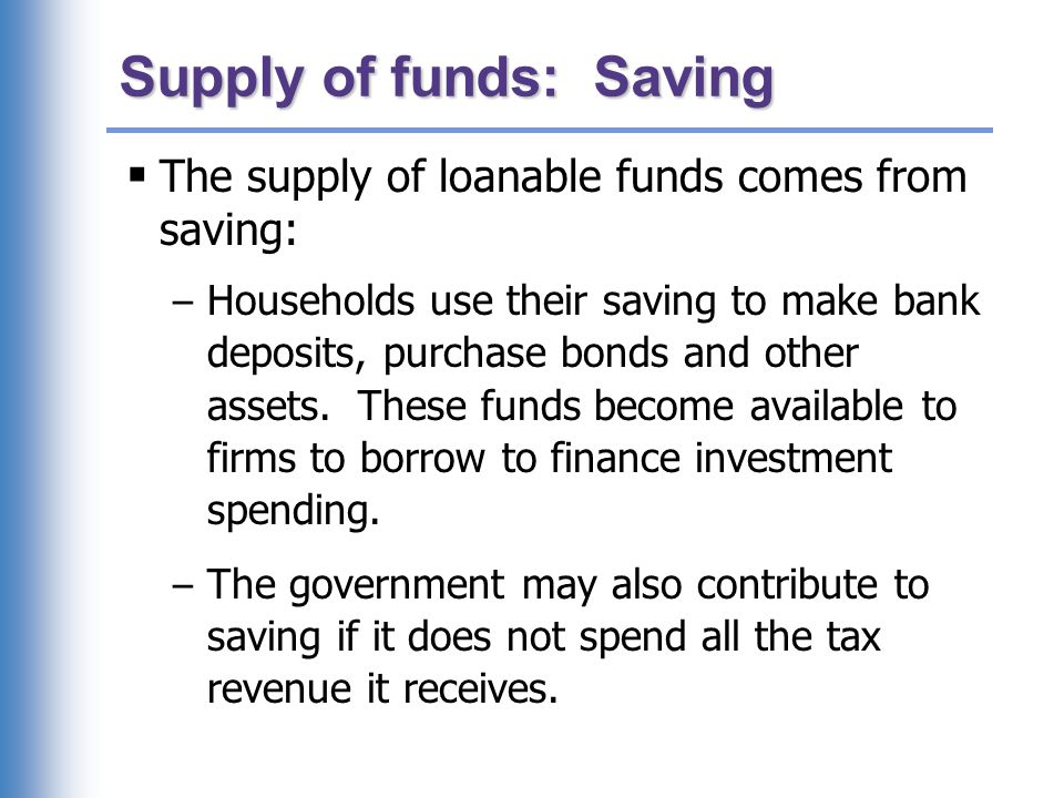Types of saving private saving = (Y – T ) – C public saving = T – G