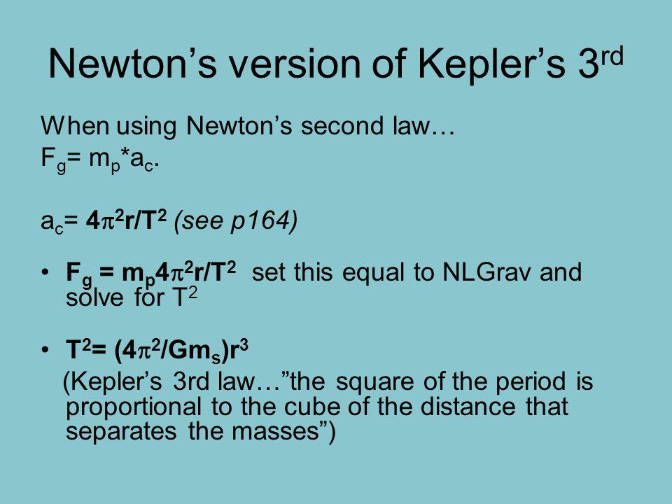 Newton's version of Kepler's 3rd