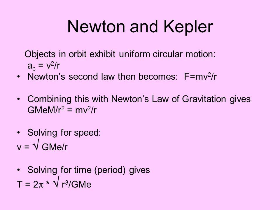 Newton and Kepler Objects in orbit exhibit uniform circular motion: