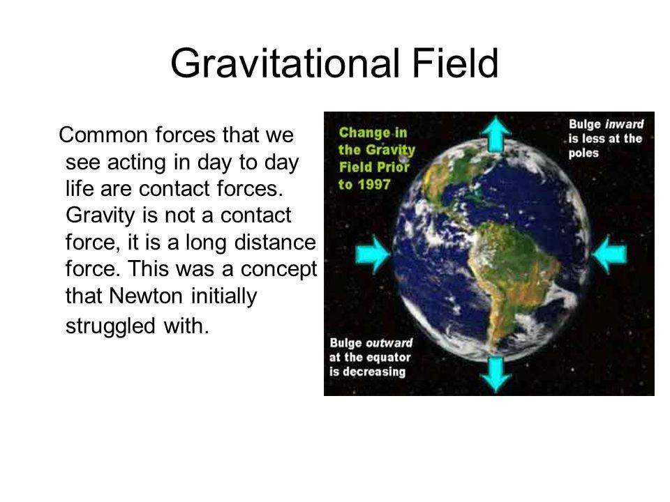 Gravitational Field