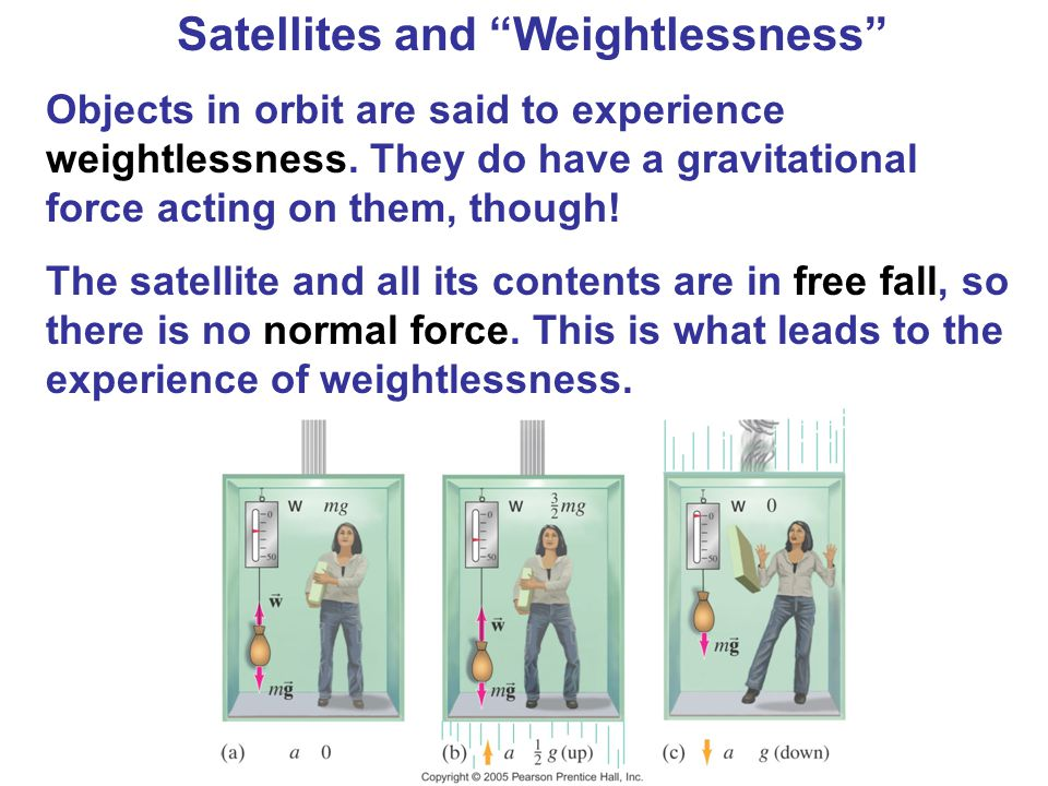 Satellites and Weightlessness