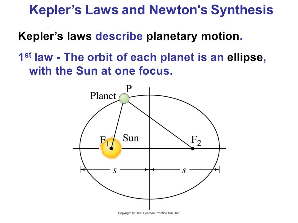Newton s third law - Ch 8 1 Motion In The Heavens And On Earth Ppt Download