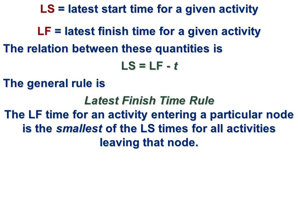 LS = latest start time for a given activity
