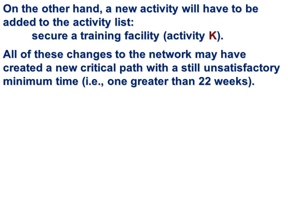 On the other hand, a new activity will have to be added to the activity list: secure a training facility (activity K).