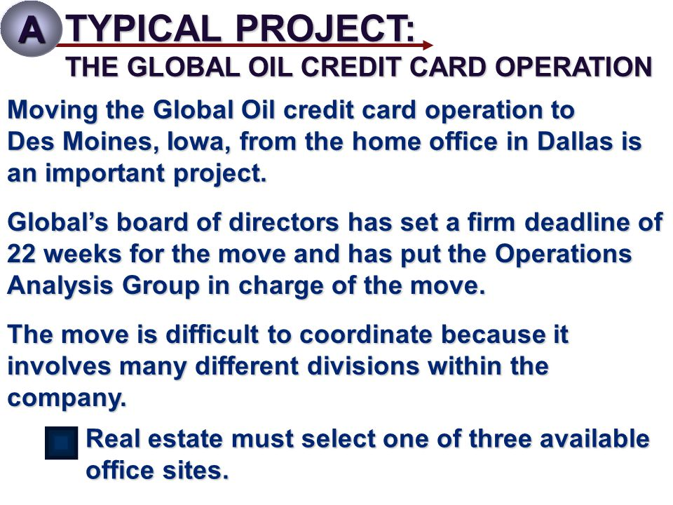 TYPICAL PROJECT: A THE GLOBAL OIL CREDIT CARD OPERATION