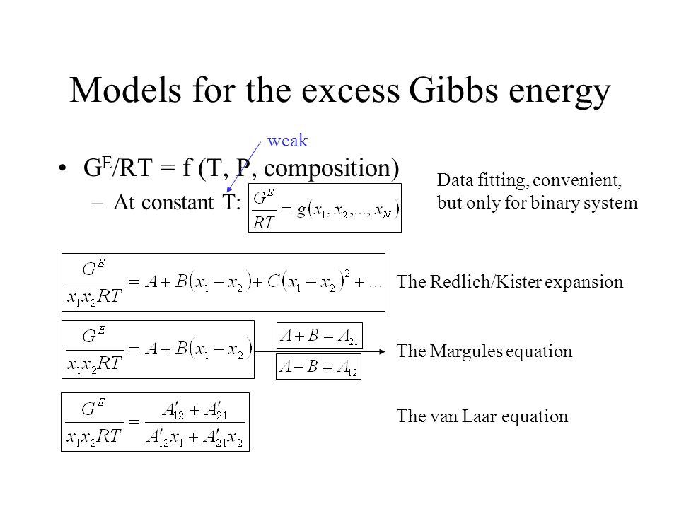 Models for the excess Gibbs energy