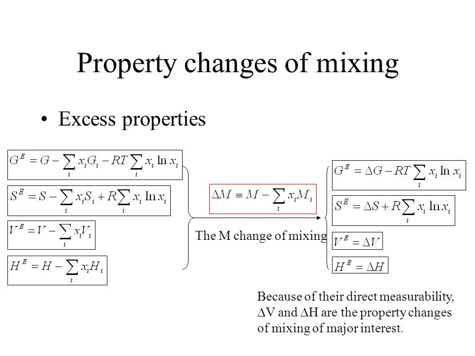 Property changes of mixing