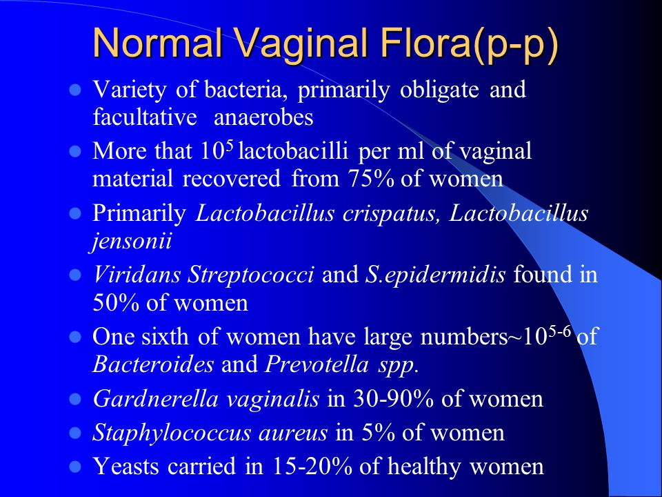 Normal Vaginal Flora(p-p)