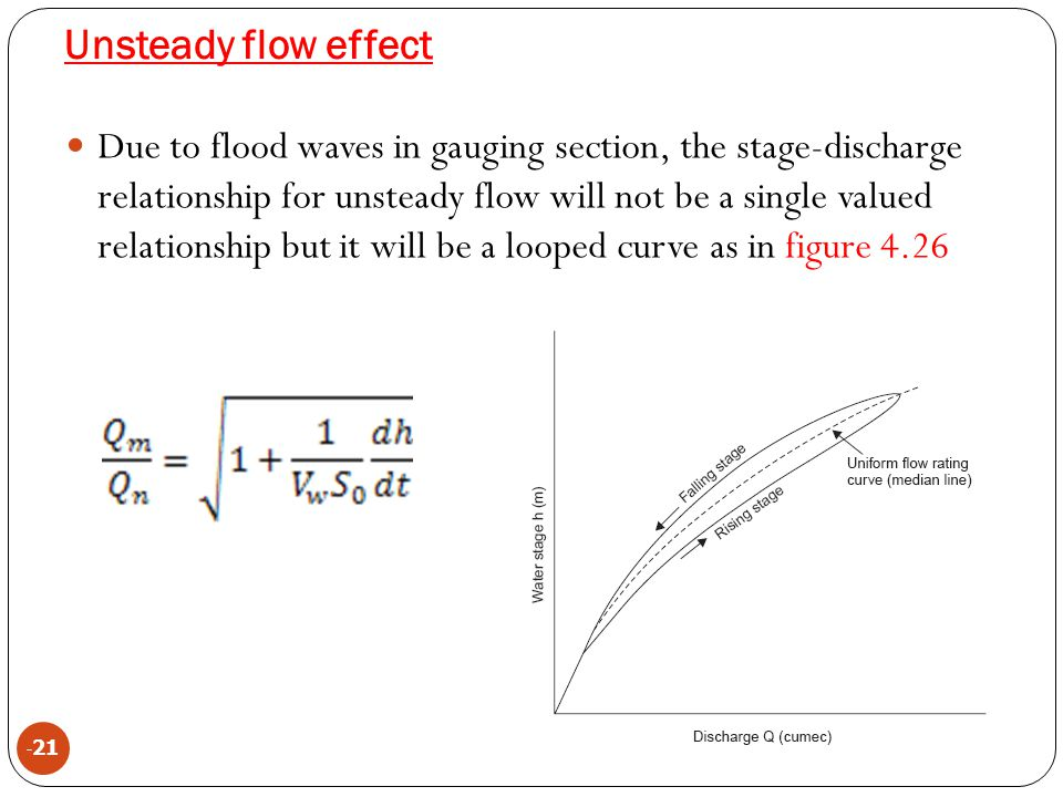 Unsteady flow effect