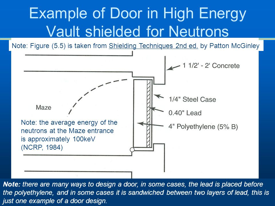 Example of Door in High Energy Vault shielded for Neutrons