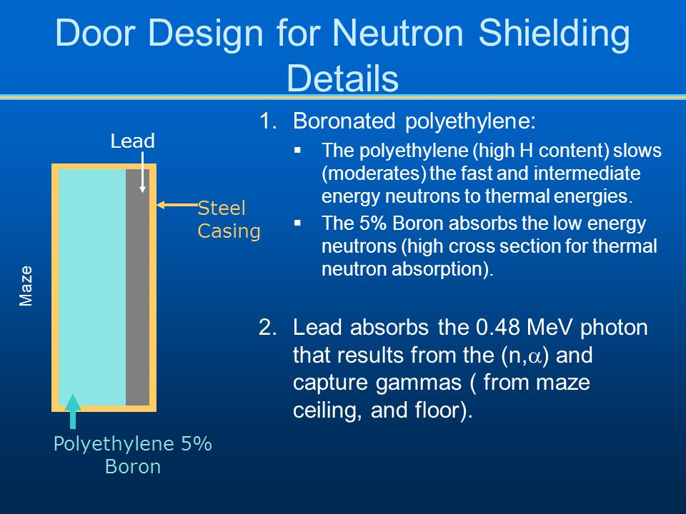 Door Design for Neutron Shielding Details