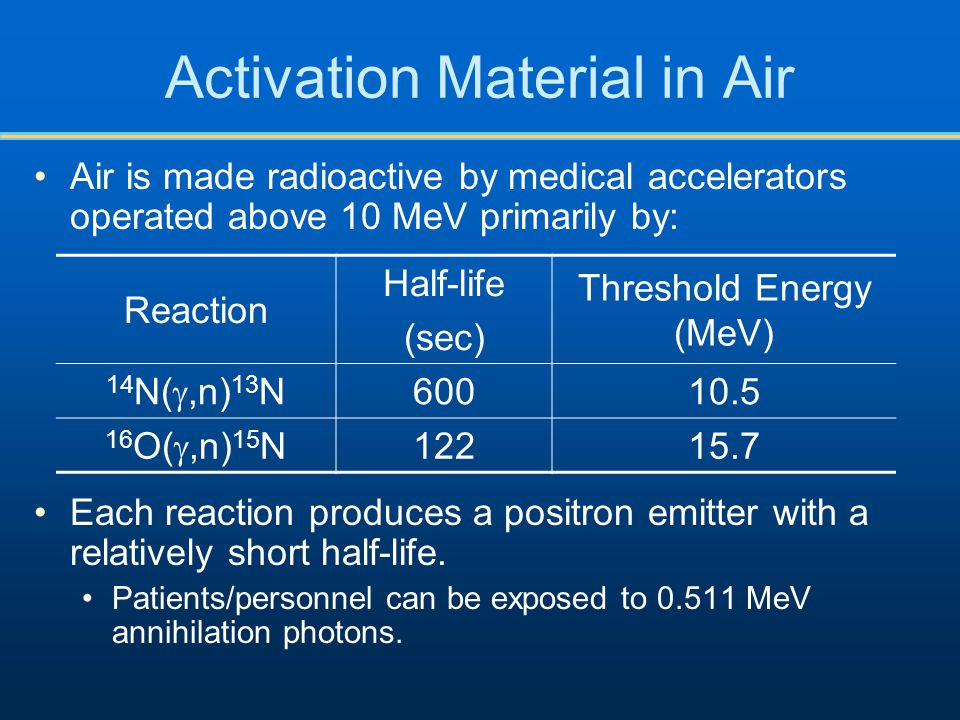 Activation Material in Air