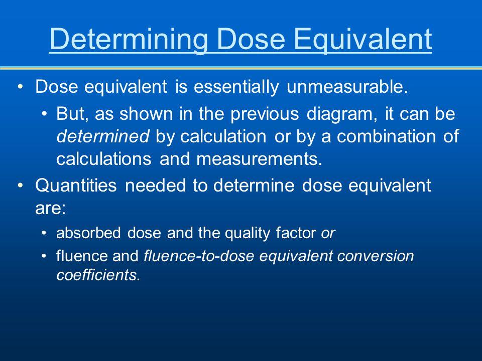 Determining Dose Equivalent