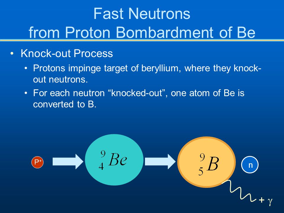 Fast Neutrons from Proton Bombardment of Be