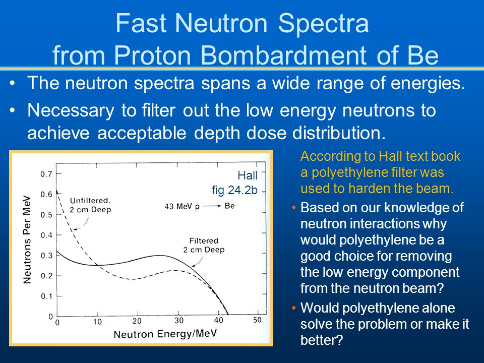 Fast Neutron Spectra from Proton Bombardment of Be
