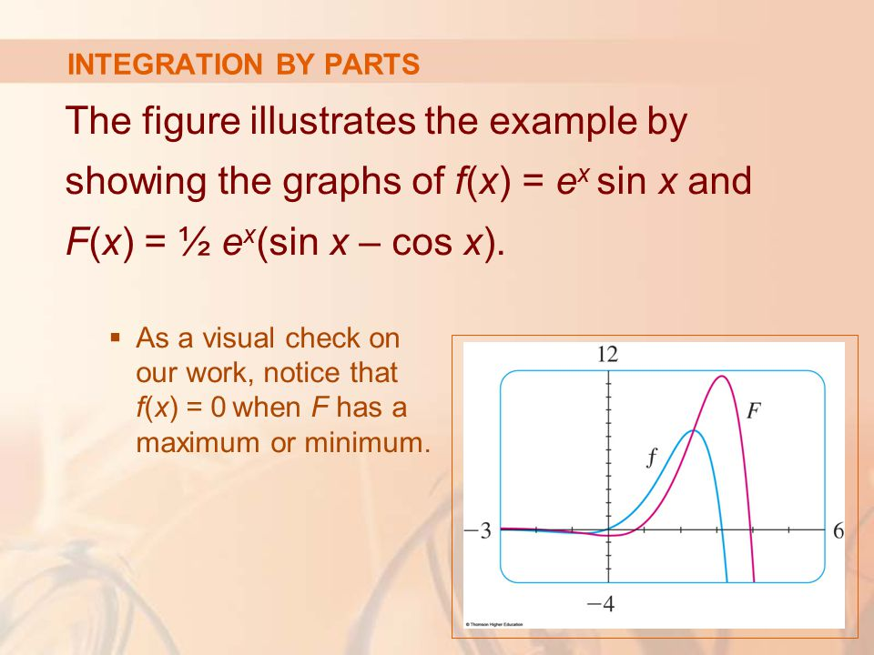 INTEGRATION BY PARTS The figure illustrates the example by showing the graphs of f(x) = ex sin x and F(x) = ½ ex(sin x – cos x).