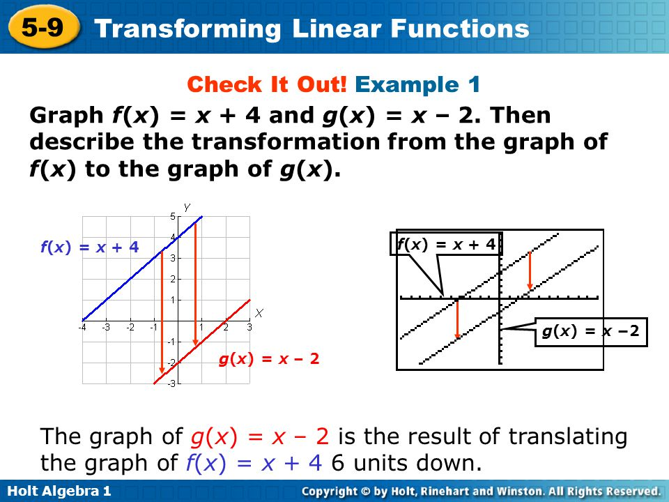 Check It Out! Example 1 Graph f(x) = x + 4 and g(x) = x – 2. Then describe the transformation from the graph of f(x) to the graph of g(x).