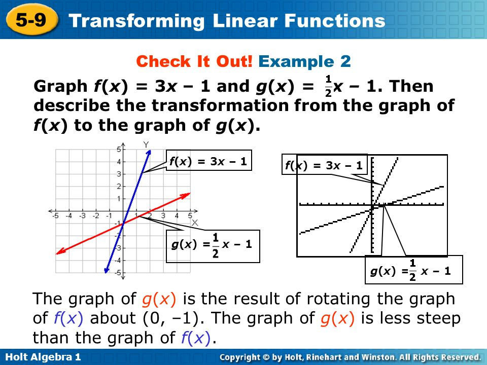 Check It Out! Example 2 Graph f(x) = 3x – 1 and g(x) = x – 1. Then describe the transformation from the graph of f(x) to the graph of g(x).