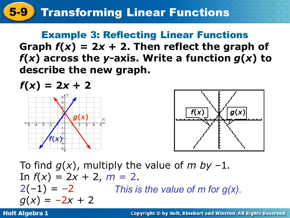 Example 3: Reflecting Linear Functions