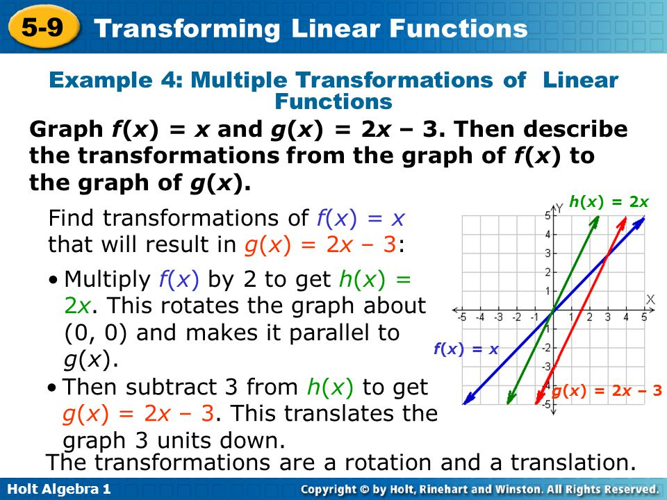 Example 4: Multiple Transformations of Linear Functions