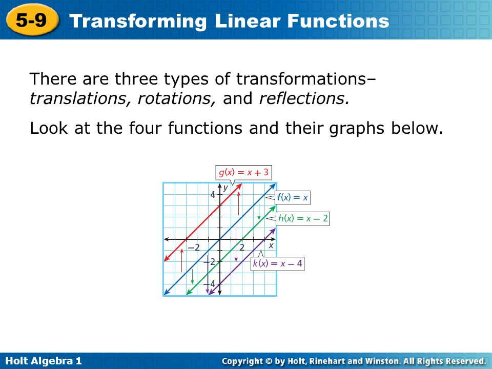 There are three types of transformations– translations, rotations, and reflections.