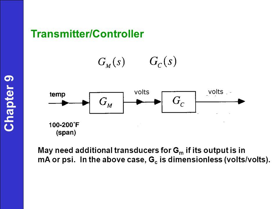 Chapter 9 Transmitter/Controller